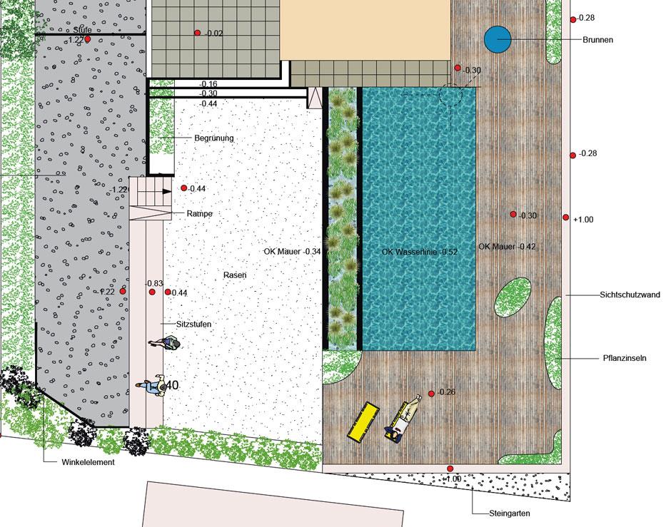 Gartenplanung planen und gestalten sie ihren garten richtig for Garten richtig gestalten